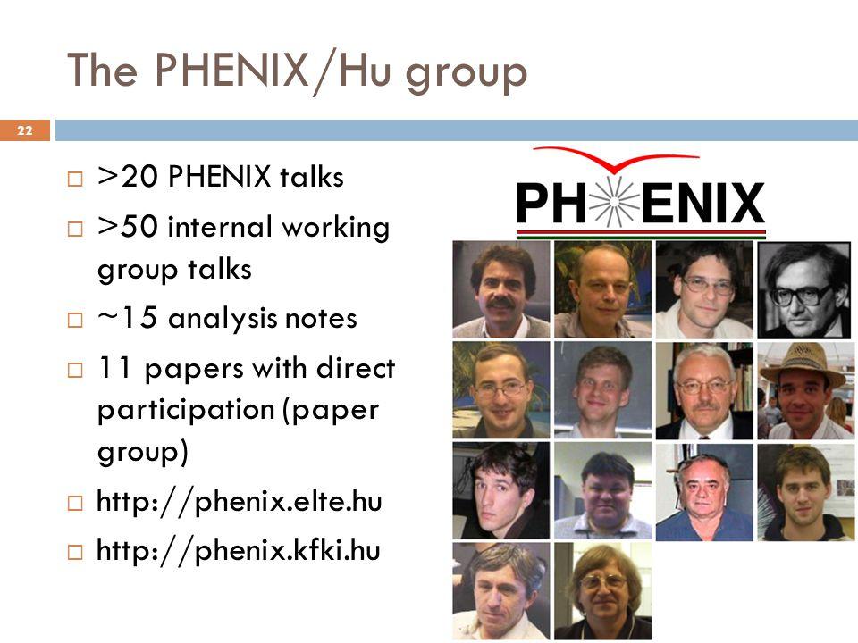 The PHENIX/Hu group 22  >20 PHENIX talks  >50 internal working group talks  ~15 analysis notes  11 papers with direct participation (paper group)  http://phenix.elte.hu  http://phenix.kfki.hu