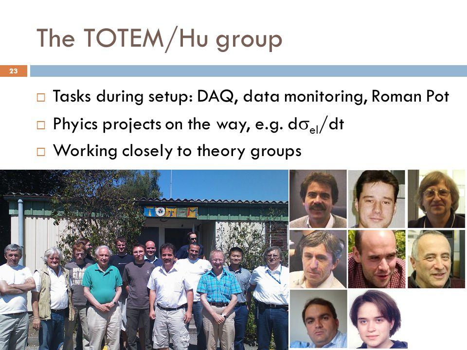 The TOTEM/Hu group 23  Tasks during setup: DAQ, data monitoring, Roman Pot  Phyics projects on the way, e.g.