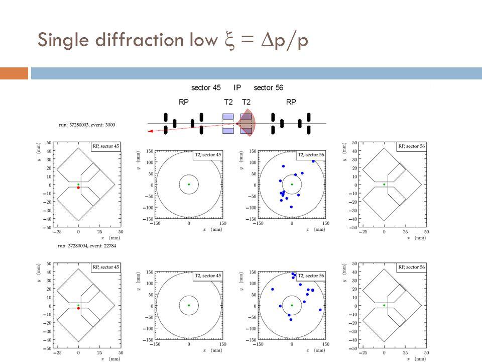 Single diffraction low  =  p/p