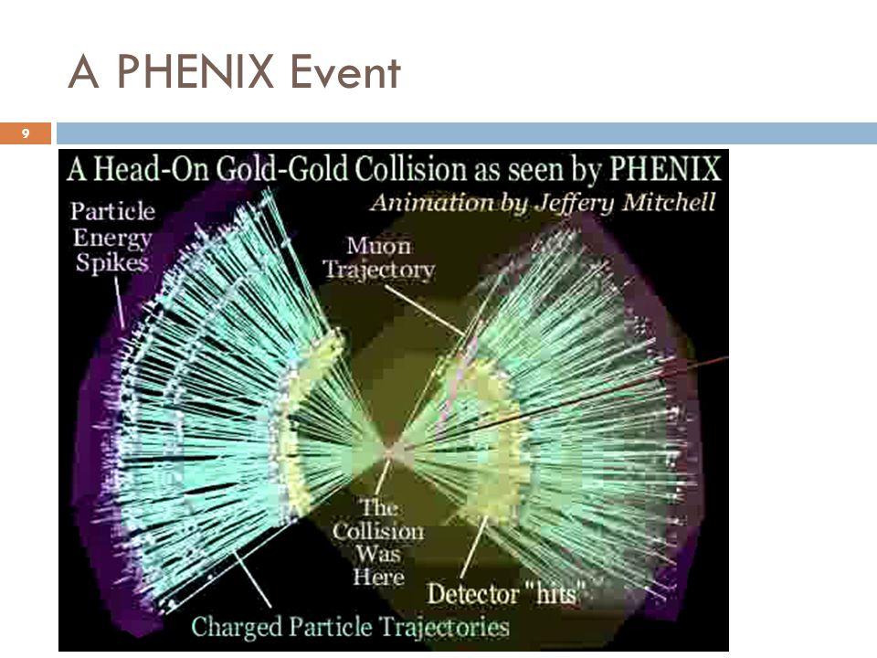 A PHENIX Event 9