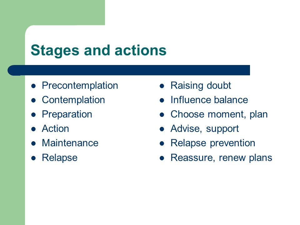 Stages and actions Precontemplation Contemplation Preparation Action Maintenance Relapse Raising doubt Influence balance Choose moment, plan Advise, support Relapse prevention Reassure, renew plans