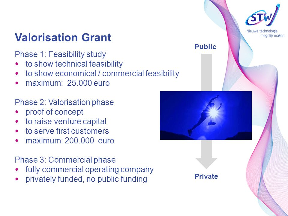 Valorisation Grant Phase 1: Feasibility study to show technical feasibility to show economical / commercial feasibility maximum: euro Phase 2: Valorisation phase proof of concept to raise venture capital to serve first customers maximum: euro Phase 3: Commercial phase fully commercial operating company privately funded, no public funding Public Private