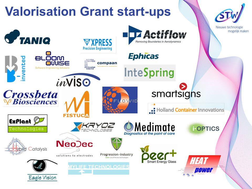 Valorisation Grant start-ups