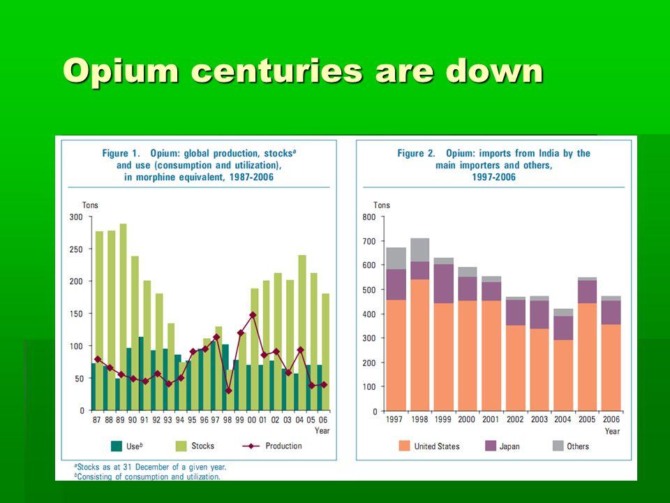 Opium centuries are down