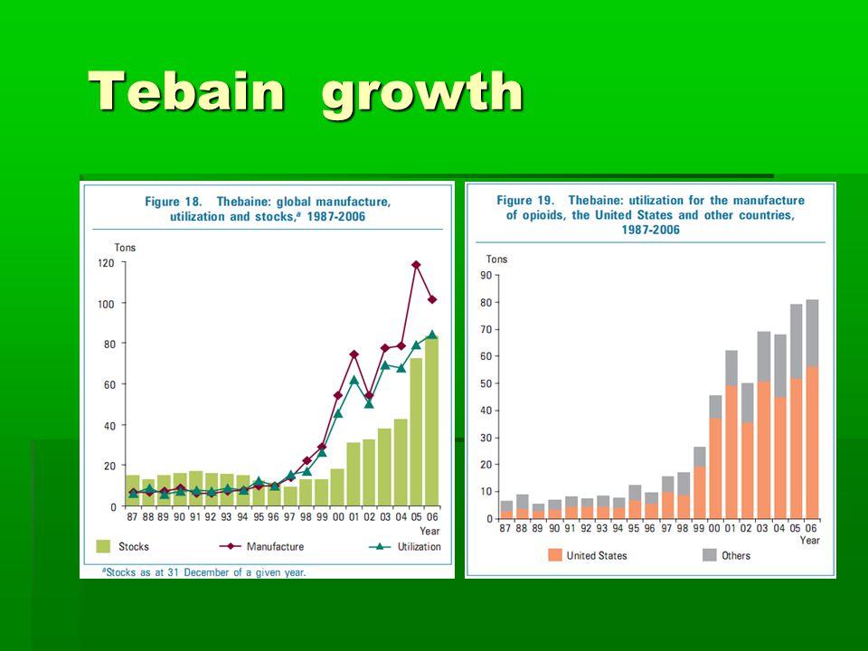 Tebain growth