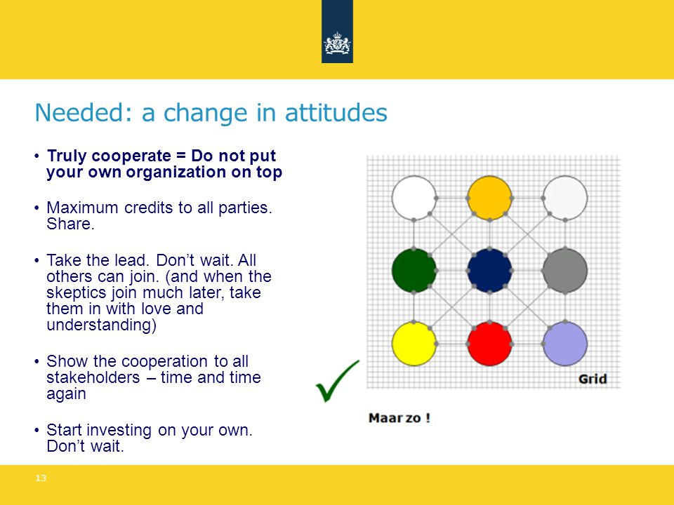 Needed: a change in attitudes 13 Truly cooperate = Do not put your own organization on top Maximum credits to all parties.
