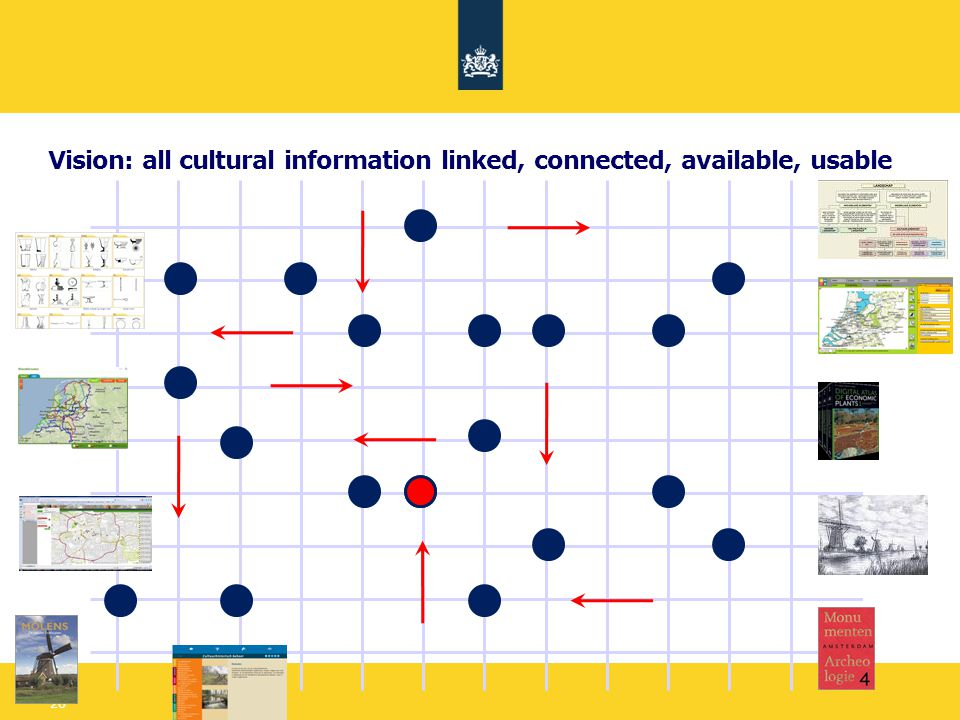 Vision: all cultural information linked, connected, available, usable 26