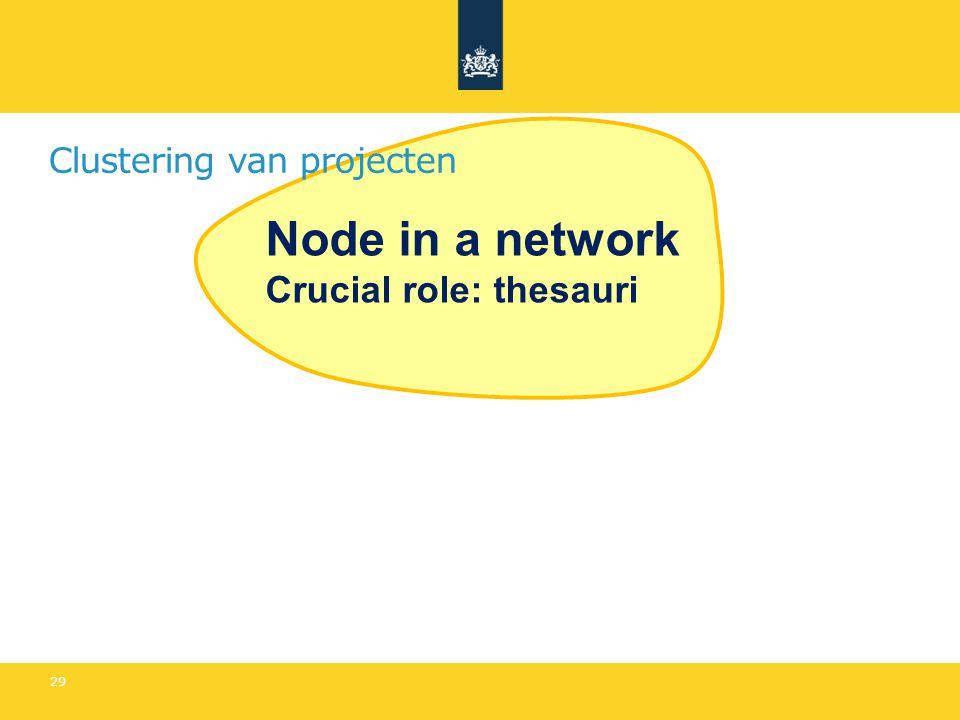 29 Node in a network Crucial role: thesauri Clustering van projecten