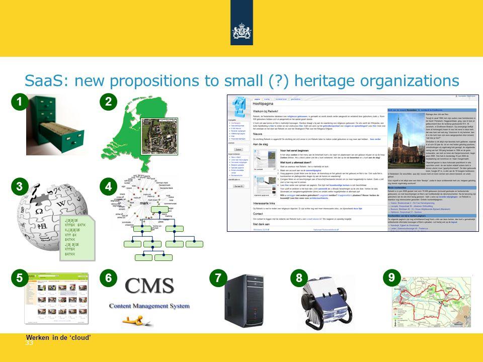SaaS: new propositions to small ( ) heritage organizations 33 12 34 67 Jjajajlal khnsk skhk kJjajajlal khn sk skhkk Jjaj ajlal khnsk skhkk 85 9 Werken in de 'cloud'