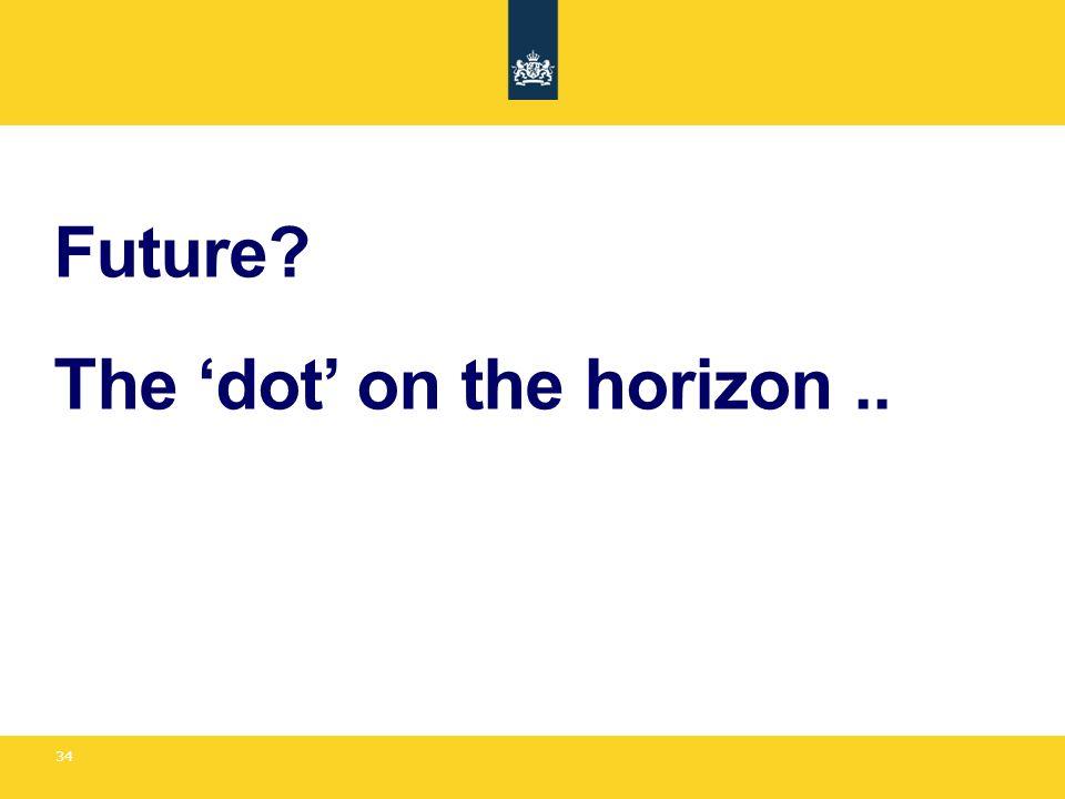 Future The 'dot' on the horizon.. 34