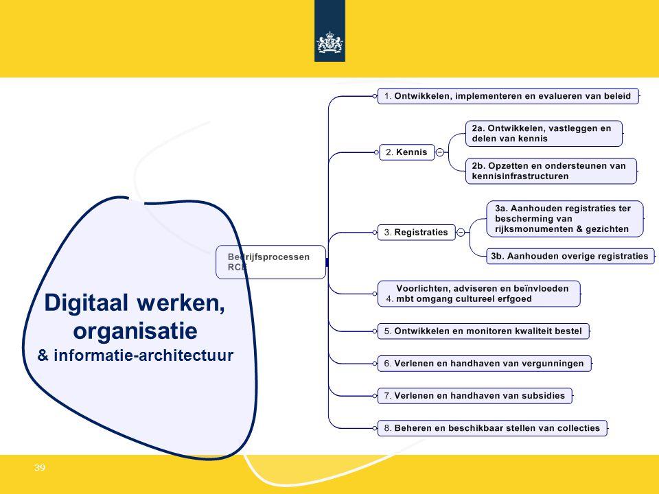 39 Knooppunt in een netwerk Datasets op orde Publicaties Digitaal werken, organisatie & informatie-architectuur