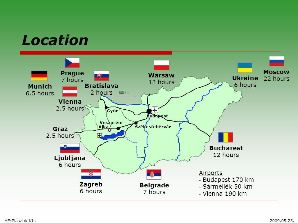 Location Airports - Budapest 170 km - Sármellék 50 km - Vienna 190 km Zagreb 6 hours Prague 7 hours Ljubljana 6 hours Belgrade 7 hours Moscow 22 hours Bucharest 12 hours Ukraine 6 hours Munich 6.5 hours Warsaw 12 hours Vienna 2.5 hours Graz 2.5 hours Bratislava 2 hours 100 km AE-Plasztik Kft.