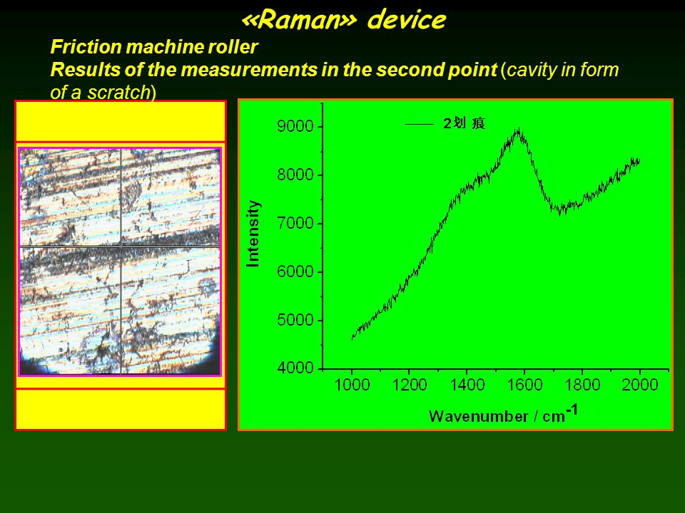 «Raman» device Friction machine roller Results of the measurements in the second point (cavity in form of a scratch)