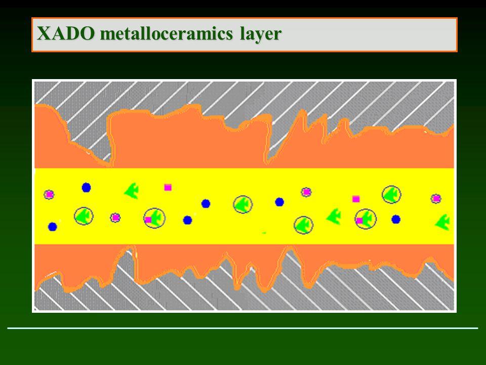 XADO metalloceramics layer