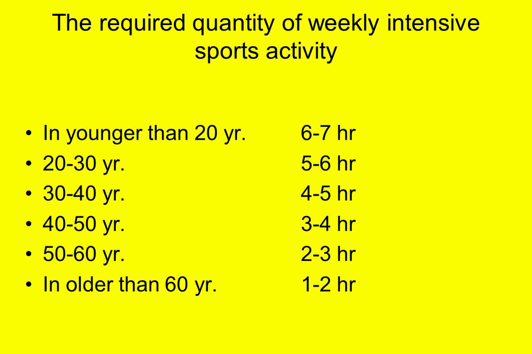The required quantity of weekly intensive sports activity In younger than 20 yr.6-7 hr 20-30 yr.5-6 hr 30-40 yr.4-5 hr 40-50 yr.3-4 hr 50-60 yr.2-3 hr