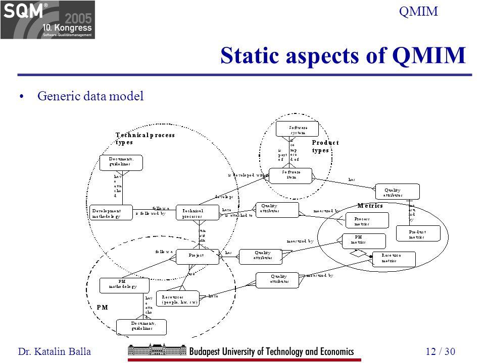 Dr. Katalin Balla12 / 30 Static aspects of QMIM Generic data model QMIM