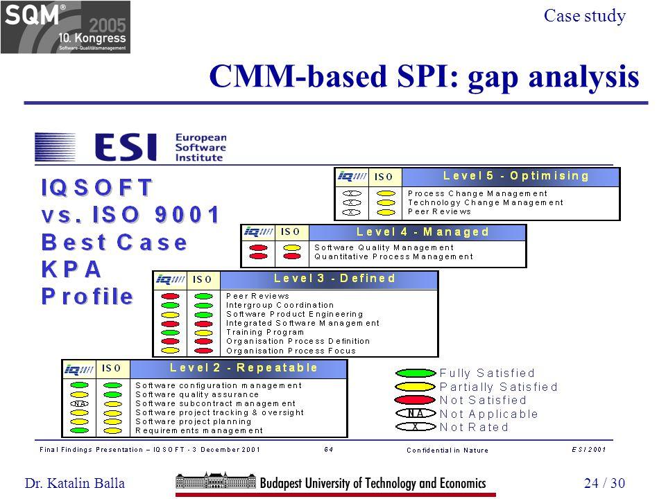 Dr. Katalin Balla24 / 30 CMM-based SPI: gap analysis Case study