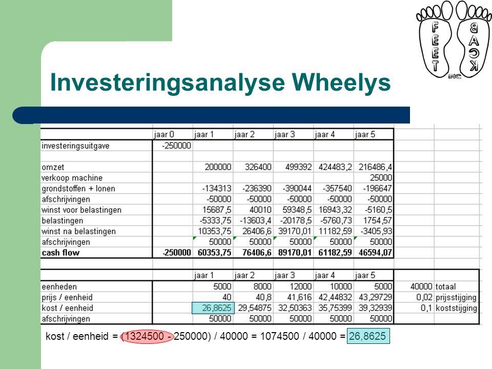 Investeringsanalyse Wheelys 1.