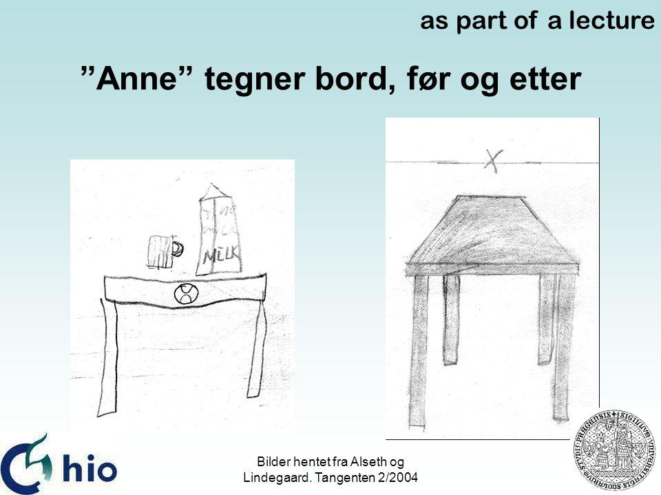 Bilder hentet fra Alseth og Lindegaard.