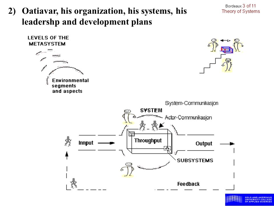 Bordeaux 3 of 11 Theory of Systems 2)Oatiavar, his organization, his systems, his leadershp and development plans