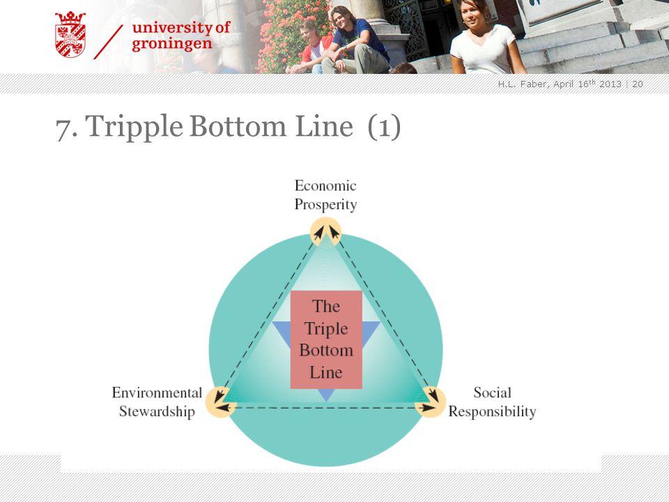7. Tripple Bottom Line (1) | 20 H.L. Faber, April 16 th 2013