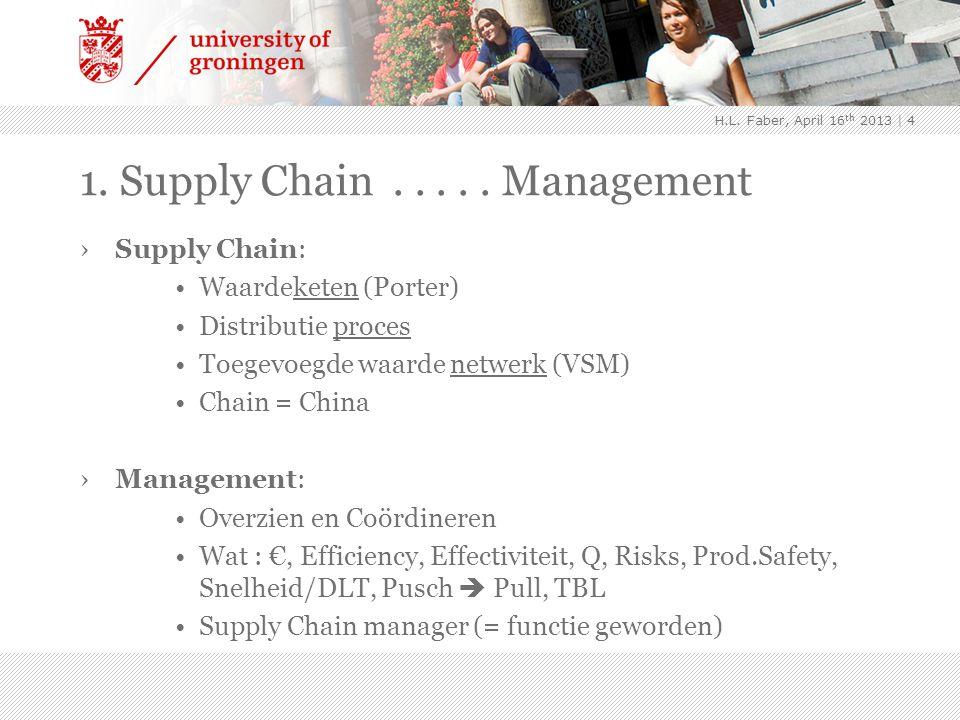 1. Supply Chain..... Management ›Supply Chain: Waardeketen (Porter) Distributie proces Toegevoegde waarde netwerk (VSM) Chain = China ›Management: Ove