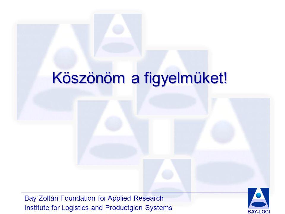 Bay Zoltán Foundation for Applied Research Institute for Logistics and Productgion Systems BAY-LOGI Köszönöm a figyelmüket!