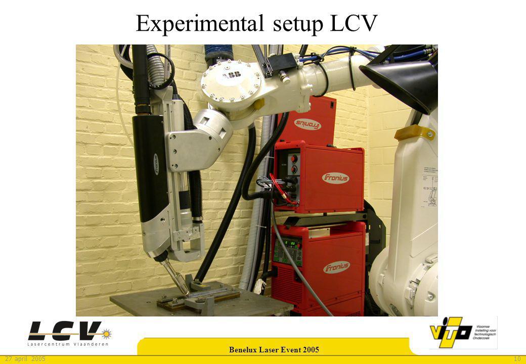 1027 april 2005 Benelux Laser Event 2005 Experimental setup LCV