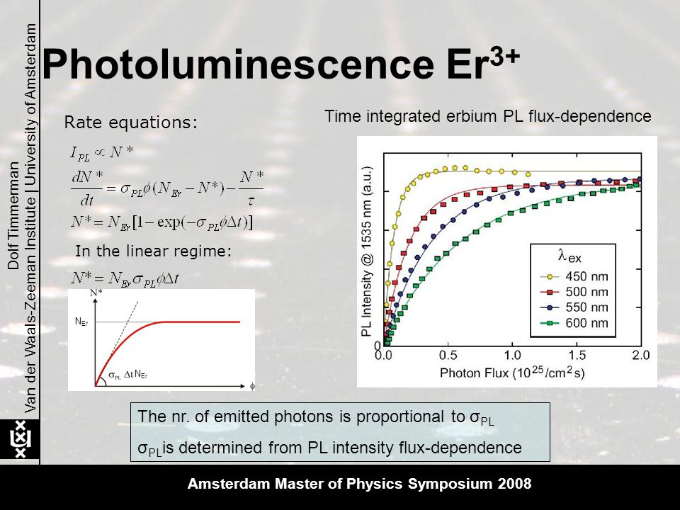 Photoluminescence Er 3+ Van der Waals-Zeeman Institute | University of Amsterdam Dolf Timmerman Time integrated erbium PL flux-dependence Rate equations: In the linear regime: The nr.