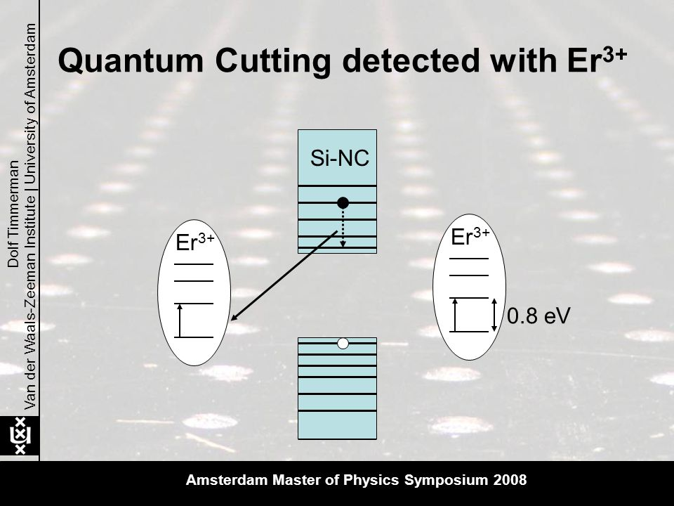 Quantum Cutting detected with Er 3+ Van der Waals-Zeeman Institute | University of Amsterdam Dolf Timmerman Si-NC Er 3+ 0.8 eV Er 3+ Amsterdam Master of Physics Symposium 2008