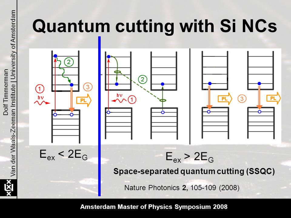E ex > 2E G Quantum cutting with Si NCs Van der Waals-Zeeman Institute | University of Amsterdam Dolf Timmerman E ex < 2E G Space-separated quantum cutting (SSQC) Nature Photonics 2, 105-109 (2008) Amsterdam Master of Physics Symposium 2008