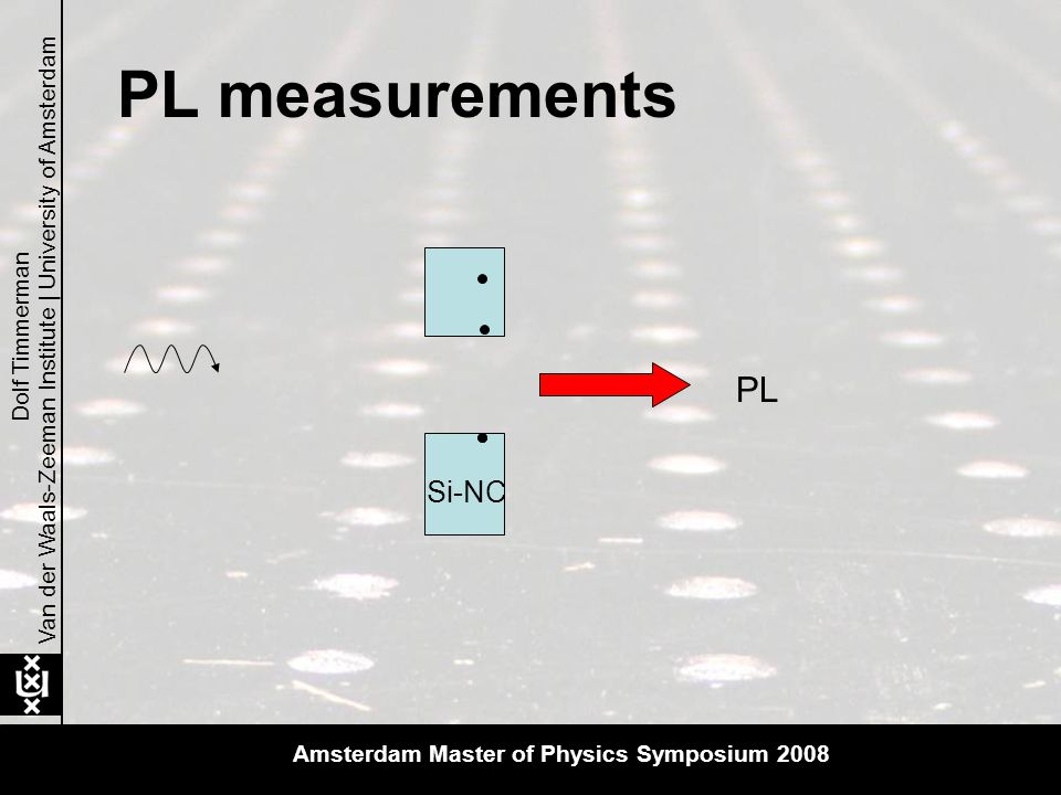 Van der Waals-Zeeman Institute | University of Amsterdam Dolf Timmerman PL measurements Si-NC PL Amsterdam Master of Physics Symposium 2008