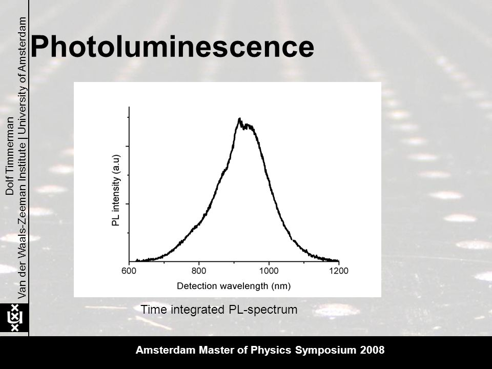 Photoluminescence Van der Waals-Zeeman Institute | University of Amsterdam Dolf Timmerman Time integrated PL-spectrum Amsterdam Master of Physics Symposium 2008