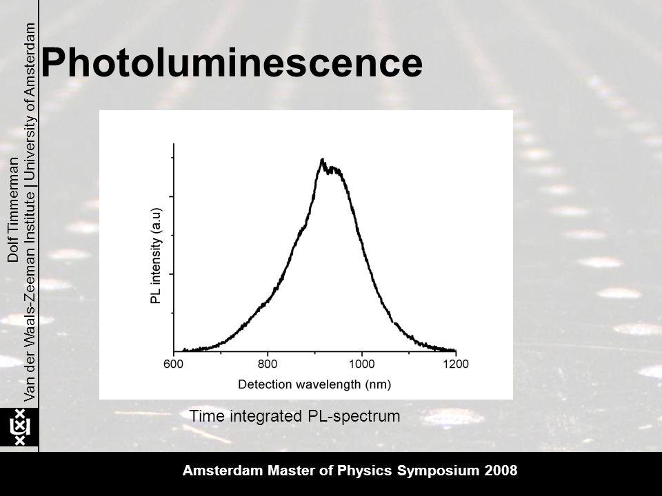 Erbium Van der Waals-Zeeman Institute | University of Amsterdam Dolf Timmerman SiO 2 :(Er 3+ +Si NC)  NC absorbs photon  Energy transfer to erbium  Erbium emits at 1.5 μm Si-NC 1.5 μm Er 3+ Amsterdam Master of Physics Symposium 2008 One photon in  one photon out