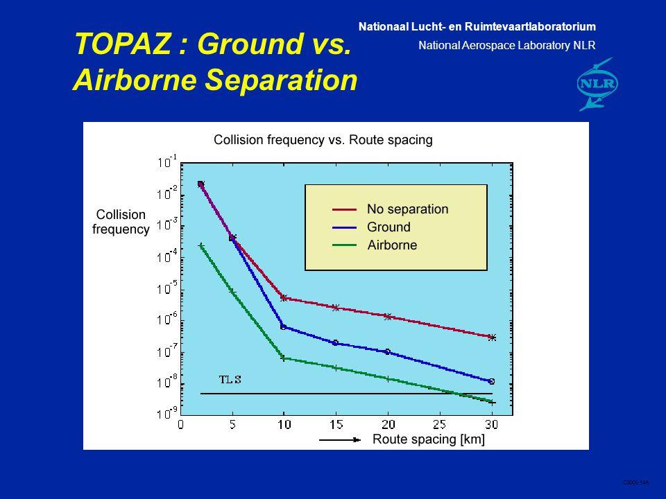 Nationaal Lucht- en Ruimtevaartlaboratorium National Aerospace Laboratory NLR CXXX-14A TOPAZ : Ground vs.