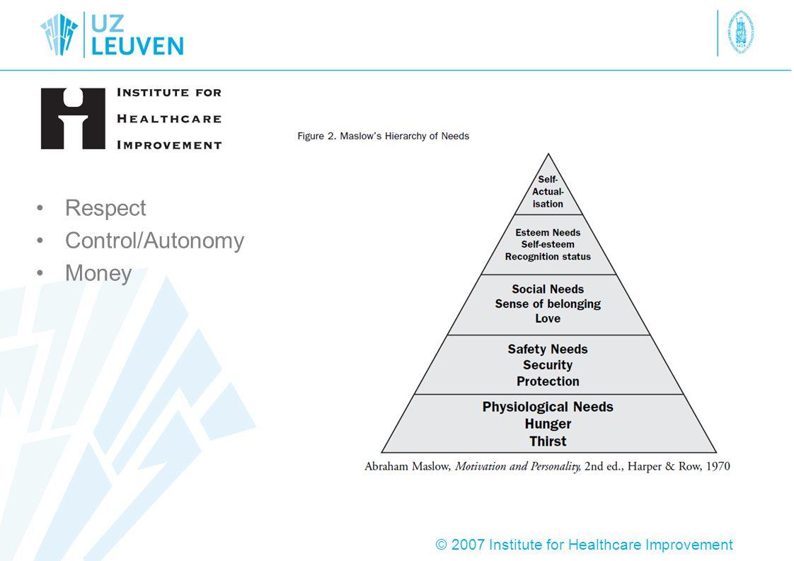 Respect Control/Autonomy Money © 2007 Institute for Healthcare Improvement