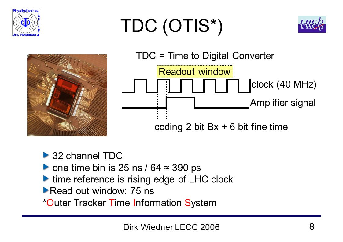8 Dirk Wiedner LECC 2006 Readout window TDC (OTIS*) TDC = Time to Digital Converter clock (40 MHz) Amplifier signal coding 2 bit Bx + 6 bit fine time 32 channel TDC one time bin is 25 ns / 64 ≈ 390 ps time reference is rising edge of LHC clock Read out window: 75 ns *Outer Tracker Time Information System