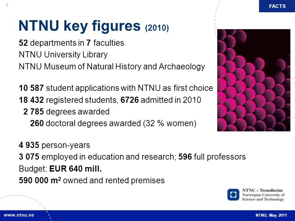 65 NTNU, May 2011 The Board – NTNU's ruling body Marit Arnstad (Chair) Karin Röding (external) Ådne Cappelen (external) Morten Loktu (external) Bjarne Foss (academic staff) Anne K.