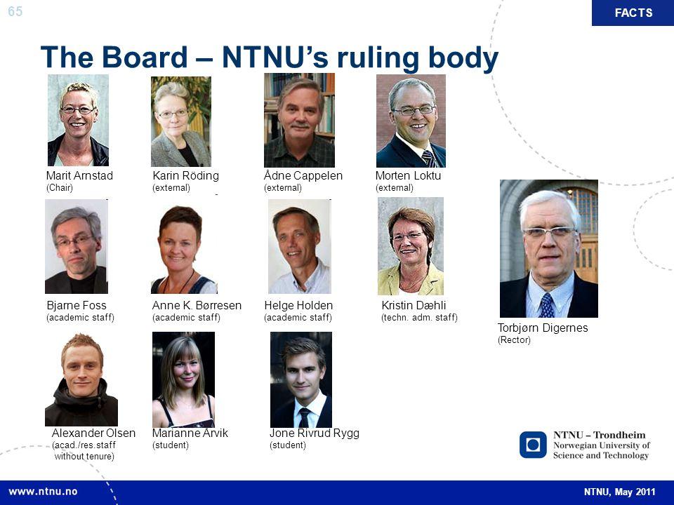 65 NTNU, May 2011 The Board – NTNU's ruling body Marit Arnstad (Chair) Karin Röding (external) Ådne Cappelen (external) Morten Loktu (external) Bjarne