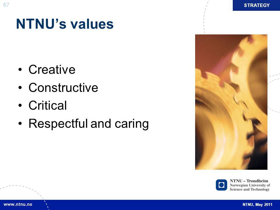 67 NTNU, May 2011 NTNU's values Creative Constructive Critical Respectful and caring STRATEGY