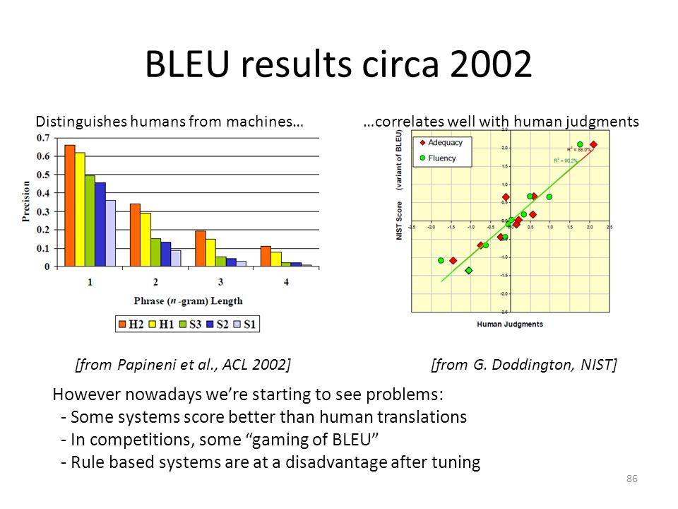 BLEU results circa 2002 [from Papineni et al., ACL 2002][from G.