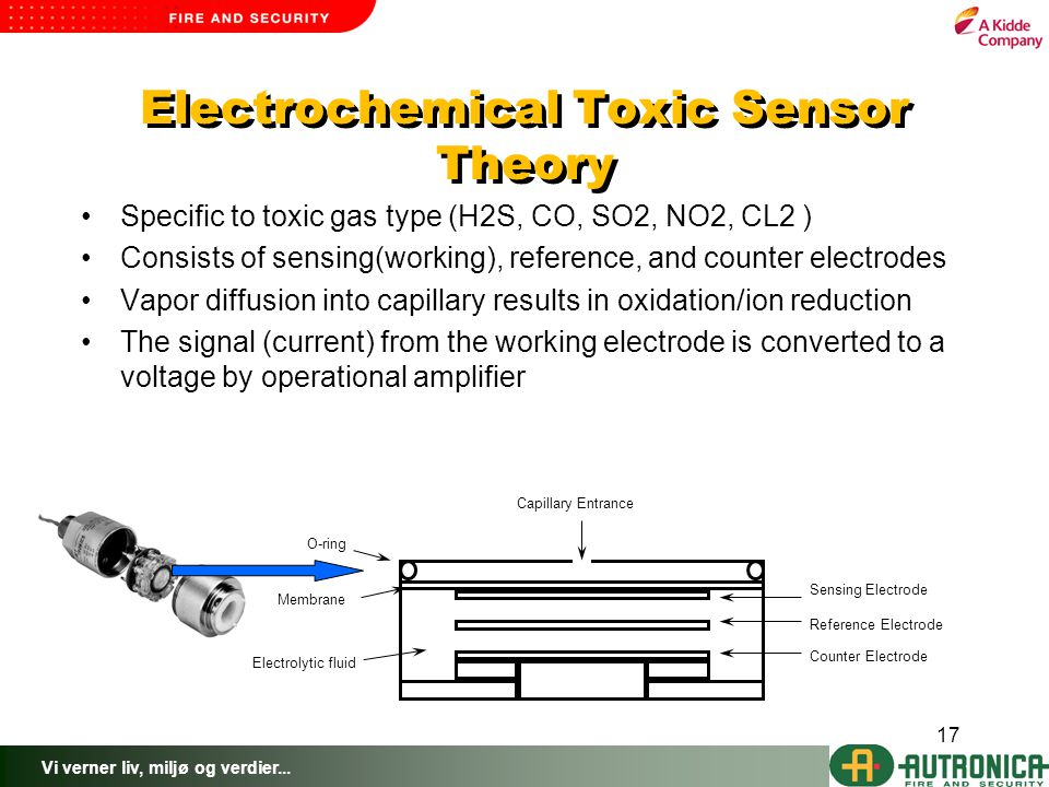 Vi verner liv, miljø og verdier... 17 Electrochemical Toxic Sensor Theory Specific to toxic gas type (H2S, CO, SO2, NO2, CL2 ) Consists of sensing(wor