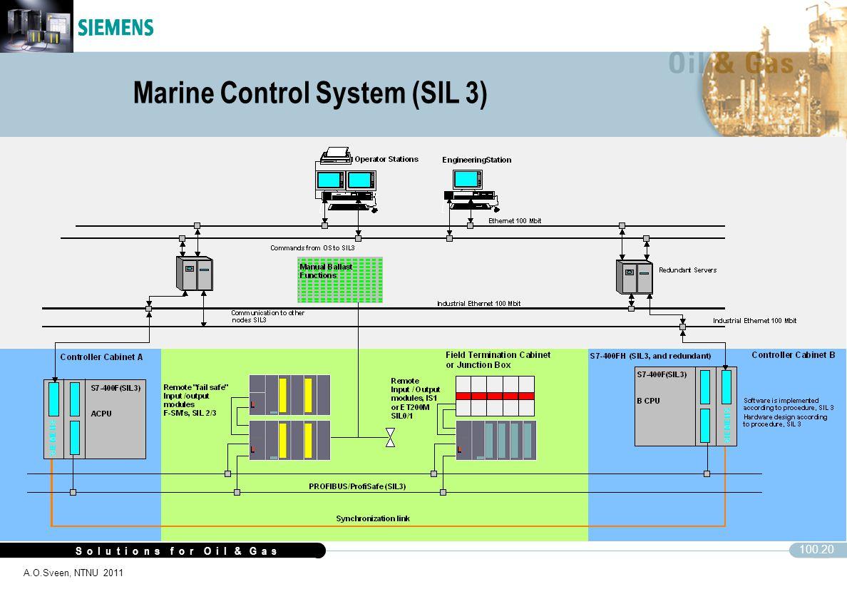 S o l u t i o n s f o r O i l & G a s 100.20 A.O.Sveen, NTNU 2011 Marine Control System (SIL 3)