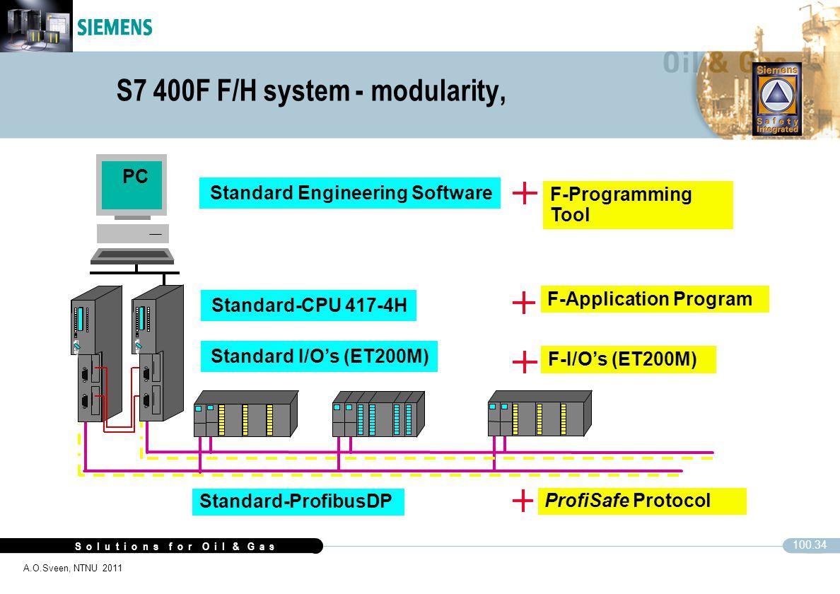 S o l u t i o n s f o r O i l & G a s 100.34 A.O.Sveen, NTNU 2011 S7 400F F/H system - modularity, PC Standard Engineering Software Standard-ProfibusD