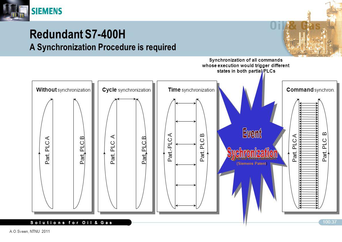 S o l u t i o n s f o r O i l & G a s 100.37 A.O.Sveen, NTNU 2011 Redundant S7-400H A Synchronization Procedure is required Part. PLC A Part. PLC B Cy