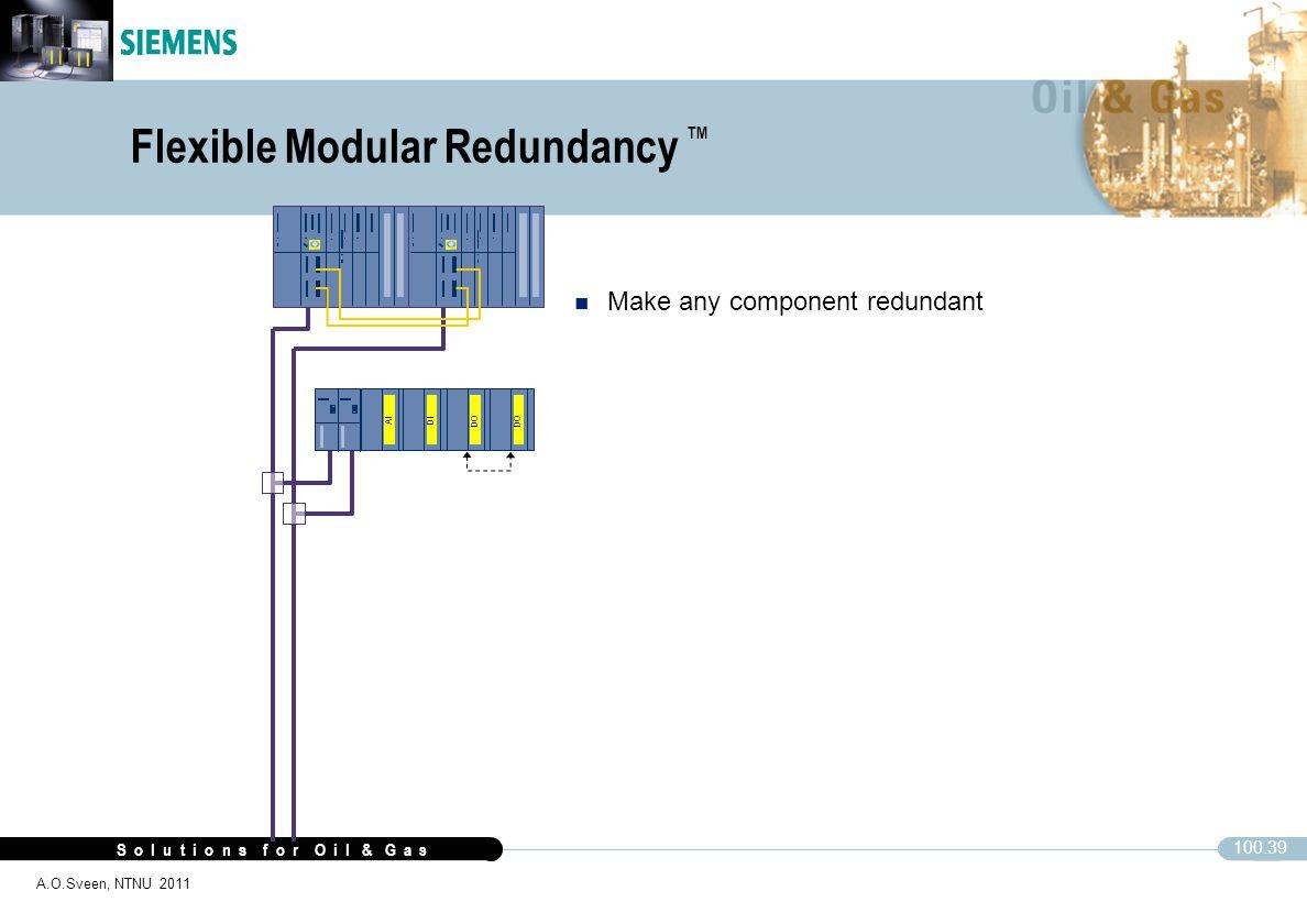 S o l u t i o n s f o r O i l & G a s 100.39 A.O.Sveen, NTNU 2011 AIDIDO Flexible Modular Redundancy ™ n Make any component redundant