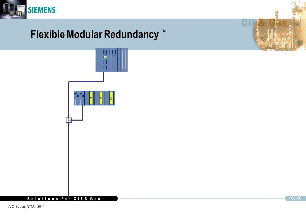 S o l u t i o n s f o r O i l & G a s 100.40 A.O.Sveen, NTNU 2011 AIDIDO Flexible Modular Redundancy ™