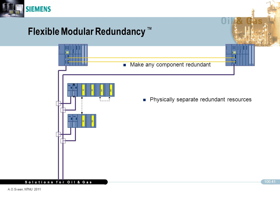 S o l u t i o n s f o r O i l & G a s 100.41 A.O.Sveen, NTNU 2011 AIDIDO AIDI Flexible Modular Redundancy ™ n Physically separate redundant resources