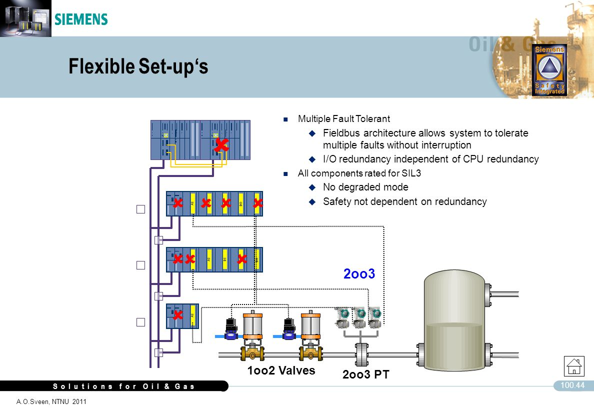 S o l u t i o n s f o r O i l & G a s 100.44 A.O.Sveen, NTNU 2011 Flexible Set-up's n Multiple Fault Tolerant u Fieldbus architecture allows system to