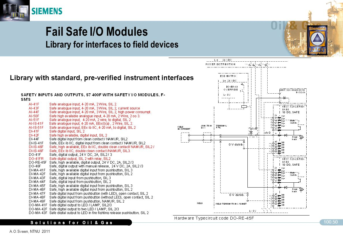 S o l u t i o n s f o r O i l & G a s 100.50 A.O.Sveen, NTNU 2011 Fail Safe I/O Modules Library for interfaces to field devices Library with standard,